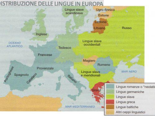 La lingua: Dal Latino al Volgare
